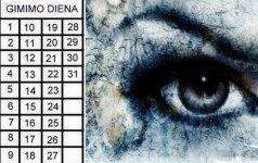 Rytų ir Vakarų horoskopas atskleis stipriąsias tavo charakterio puses