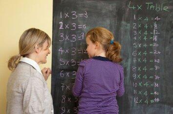 Mokinio ABC: svarbiausia informacija pradinukų tėvams
