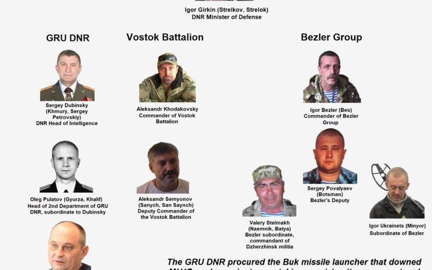 """""""Bellingcat"""" paskelbė įtariamųjų už lainerio MH17 numušimą vardus - """"Bellingcat"""" nuotr."""