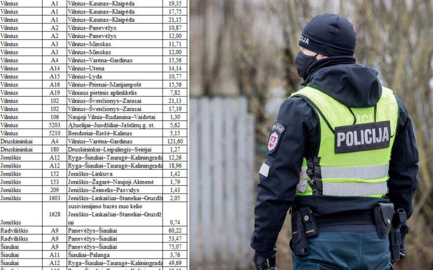Со среды в Литве контролируют перемещение между городами: список мест, где стоят посты