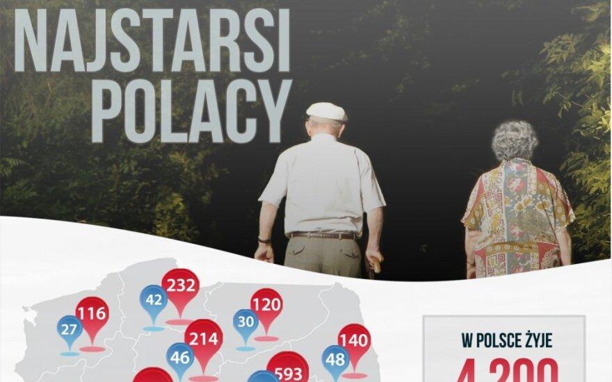 Stulakowie. Infografika: MSW RP