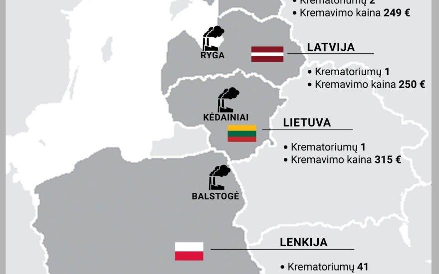 Po śmierci tylko do Polski