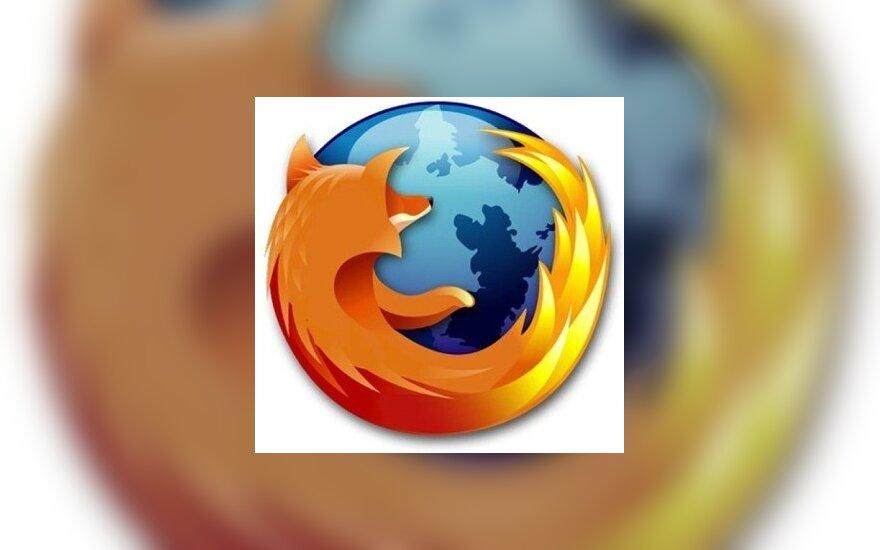 IBM официально перешла на браузер Firefox