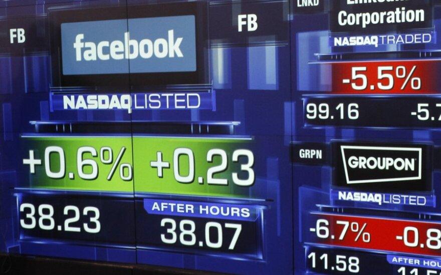 """""""Facebook"""" akcijų vertės pokytis"""