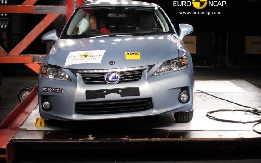 Lexus CT200h: экономия премиум-класса