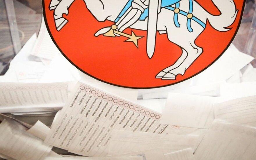 Опрос: критерий, который определит результат президентских выборов