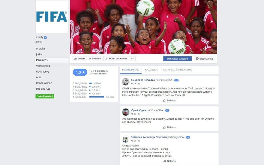 Рейтинг FIFA