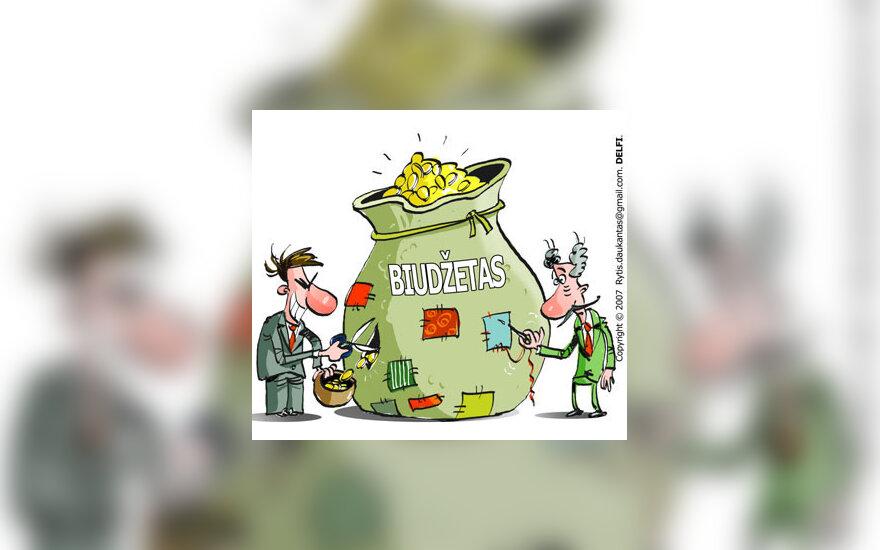 Biudžetas