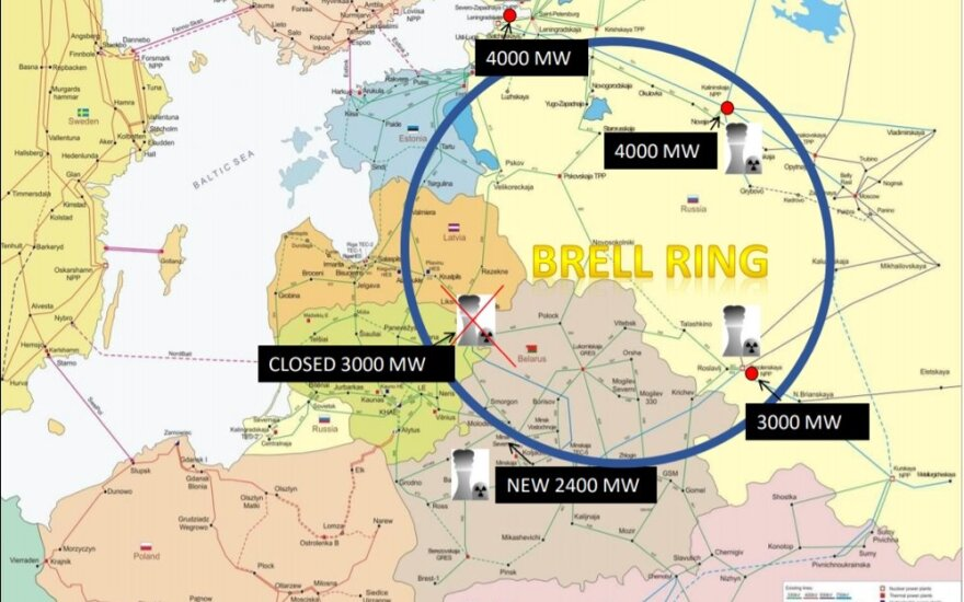 СМИ: Литва вышла из договора с BRELL о резервах – не будет предоставлять их БелАЭС