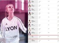 Talentingoji Jocytė rengiasi debiutuoti moterų Eurolygoje