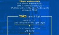 Vilniaus autobusų stoties valdymo schema