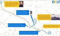 Ievos Strazdauskaitės galimo kelionės maršruto žemėlapis