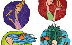 Pasijuokime: kiekvieno Zodiako ženklo apibūdinimas trimis aforizmais