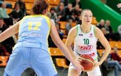 Lietuvos merginų rinkinė Europos 20-mečių krepšinio čempionate liko devinta