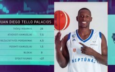 J. Palaciosas – savaitės MVP, penketuke – elitinių komandų jaunimas