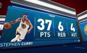 Neprilygstamasis Curry prie paskutinės pergalės prisidėjo 37 taškais