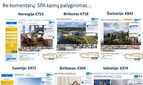 Stebina net ekonomistą: Lietuvos SPA kainomis lygiuojasi ir į Šveicariją