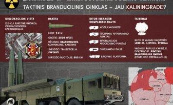 Iskander-M in Kaliningrad region already?