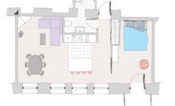 Skaitytoja klausia: kaip suplanuoti butą