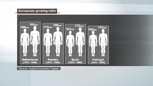 Sunkmečiu europiečiai ūgteli