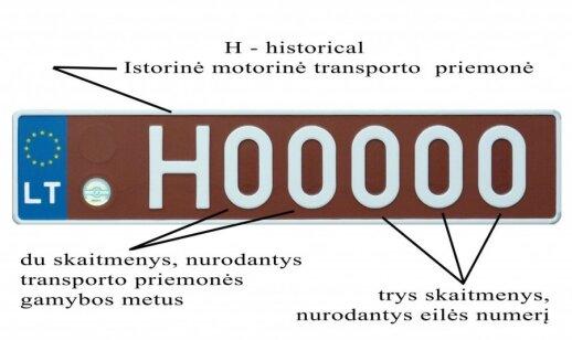 Istorinių automobilių numeriai