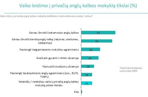 Nekaltas tyrimas apnuogino didžiausią lietuvių skaudulį: vaikus augina emigracijai