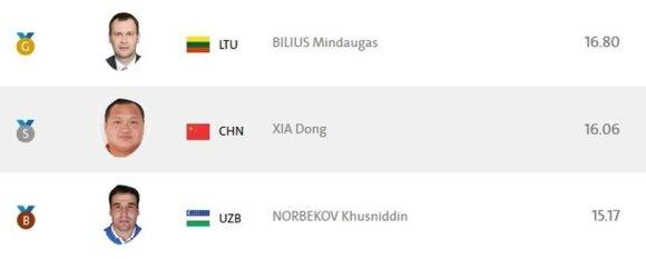 Lietuvai – auksas: M. Bilius tapo Rio parolimpiados čempionu!