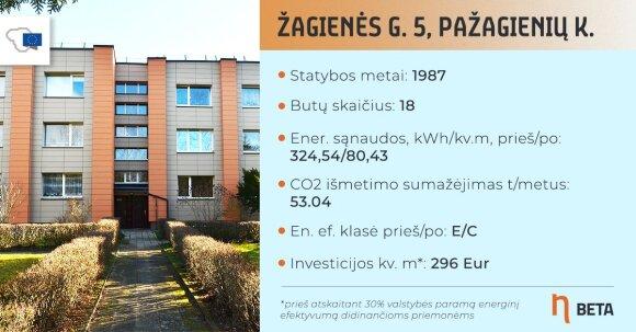 Renovuotas daugiabutis Žagienės g. 5, Pažagienių k.