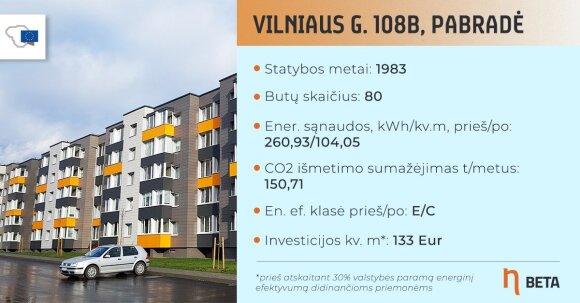 Renovuotas daugiabutis Vilniaus g. 108b, Pabradėje