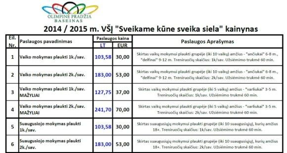 Euro belaukiant: tėvams olimpinė vaikų svajonė kainuos daugiau