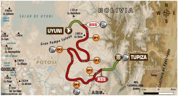 Aštuntojo Dakaro ralio etapo maršrutas