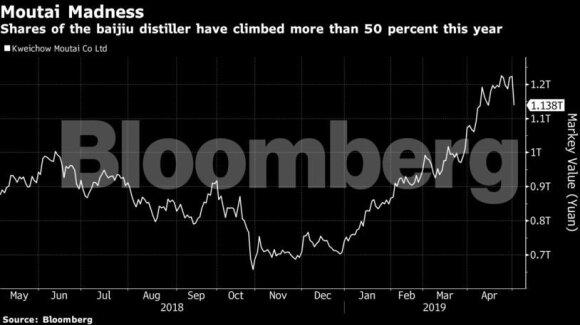 """Alkoholinių gėrimų milžinė keičia strategiją: žvilgsnis grįžta į """"melžiamą"""" rinkos karvę"""