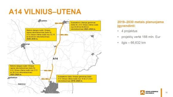 A14 Vilnius–Utena