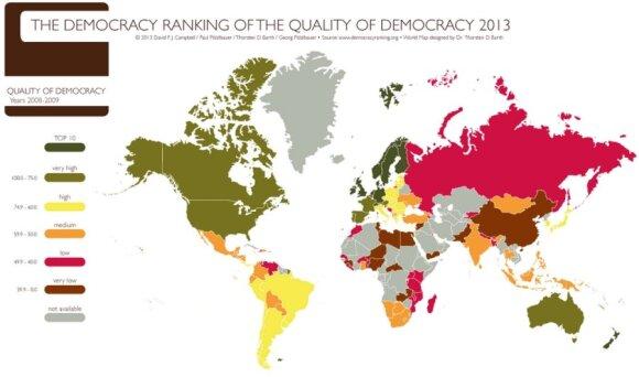 Demokratijos vertinimas, democracyranking.org