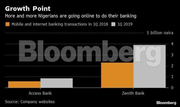 Afrikos milžinė pabudo: šuolis į mažmeninę bankininkystę stebina savo mastu