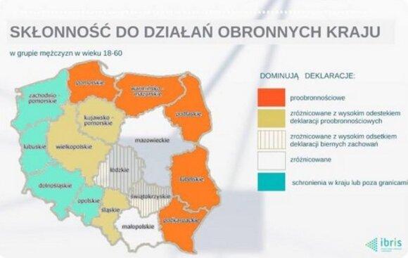 Skłonność do działań obronnych w Polsce