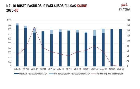 Kaunas (Inreal nuotr.)