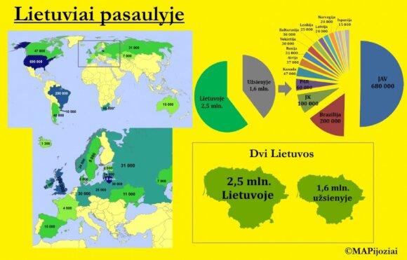 Litwini na świecie. Foto: mapijoziai.lt