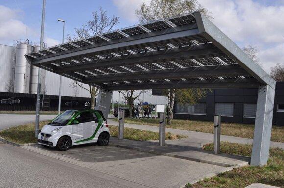 Integruotos saulės elektrinės