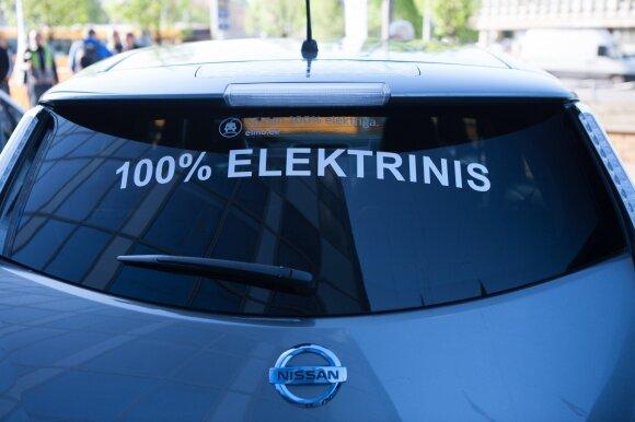Elektromobilis