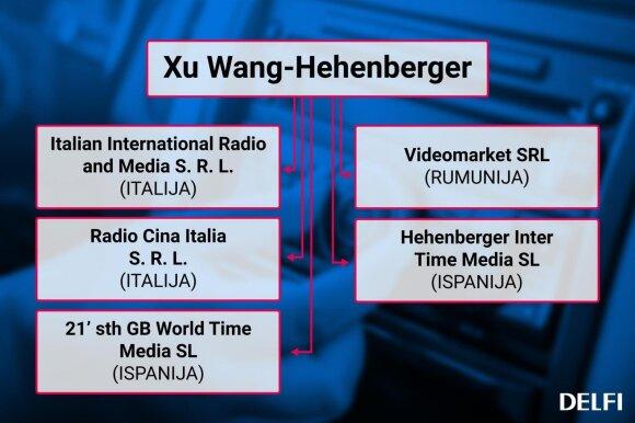 Informaciniame kare – naujas žaidėjas: Kinijos radijo stočių tinklas pasiekė ir Lietuvą