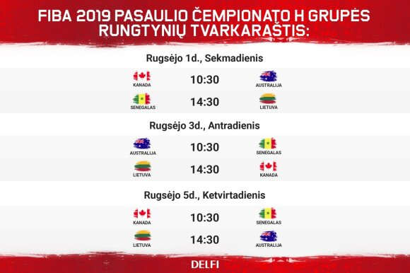 FIBA  2019: H grupės rungtynių tvarkaraštis