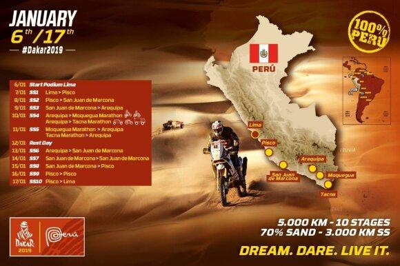 Dakaro trasos kontūrus pamatęs Juknevičius: labiausiai neramina trukmė