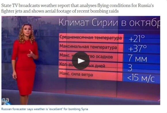 Rusijos propaganda