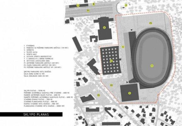 S. Dariaus ir S. Girėno stadiono rekonstrukcijos vizualizacija