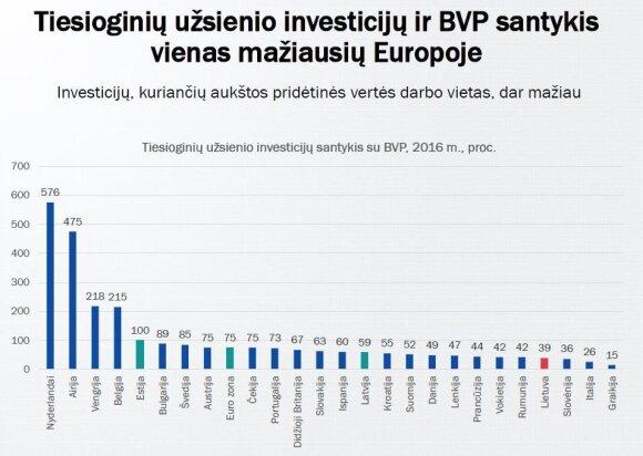 Europos centrinis bankas, Eurostat