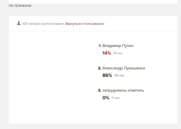 """Голосование на сайте """"Эха Москвы"""""""