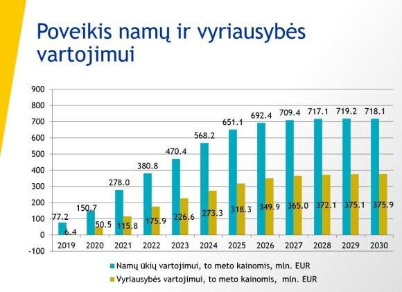 ESTEP reformų analizė