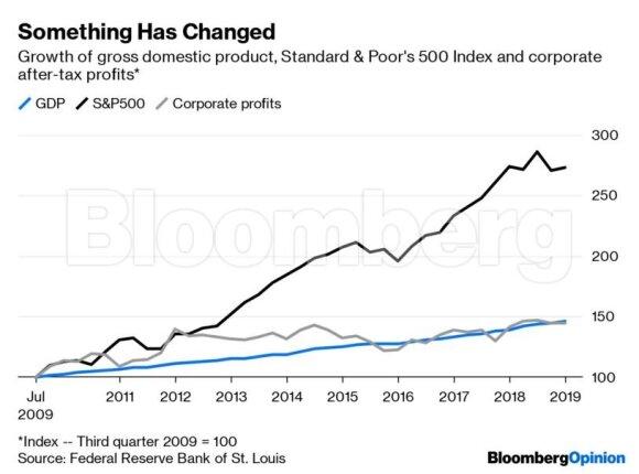 Šiuolaikinis korporatyvinis kapitalizmas arba kas nutiko su tikra laisvąja rinka?