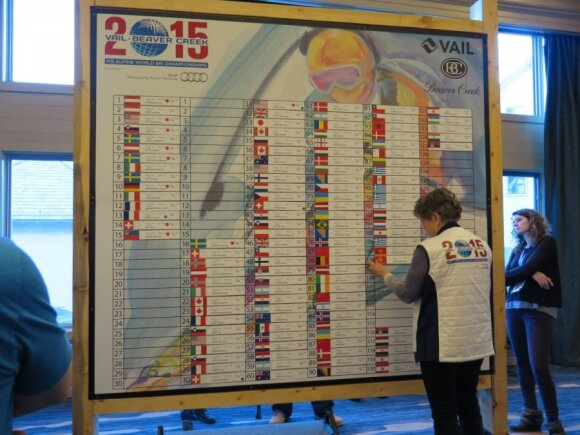 The board listing contestants. Ieva Januškevičiūtė is number 97